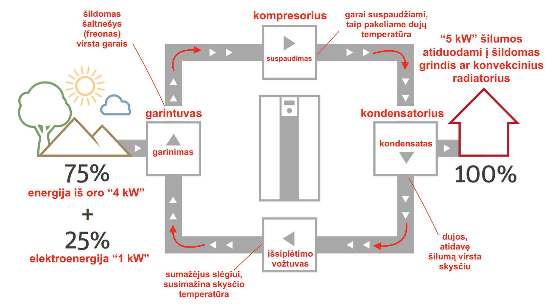 parduodama karšto vandens sistema)