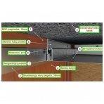 Paruošimo darbai karnizui, sieniniai spintai arba jungiamajam profiliui W (su mediniu tašu apie 50х50mm)