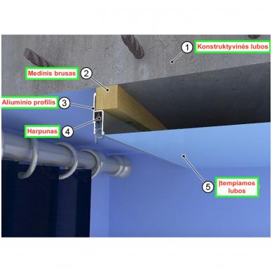 Paruošimo darbai karnizui, sieniniai spintai arba jungiamajam profiliui W (su mediniu tašu apie 50х50mm) 3