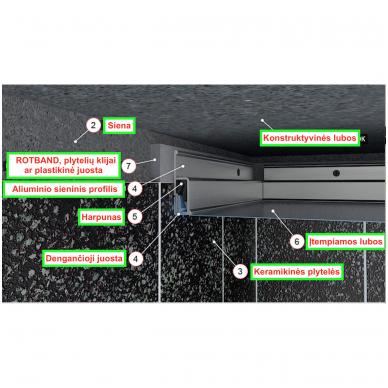 Užpildas - plastikinė juosta (8-10mm) sulyginti sluoksnį su plytelėmis
